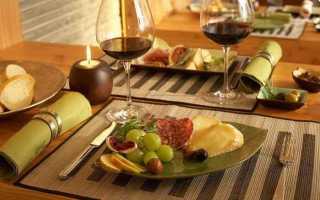 Хорошие сорта вин