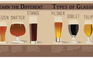 Лучшие сорта разливное пиво