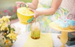 Чай пакетированный лучшие сорта